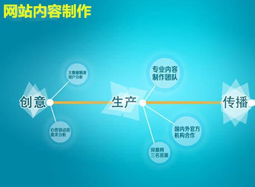如何判断好的的南宁网站建设公司